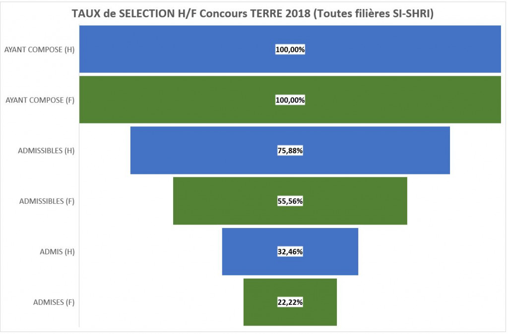 TX SELECTION h_F CONCOURS 2018